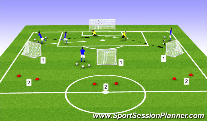 Football/Soccer Session Plan Drill (Colour): Technical - Skill
