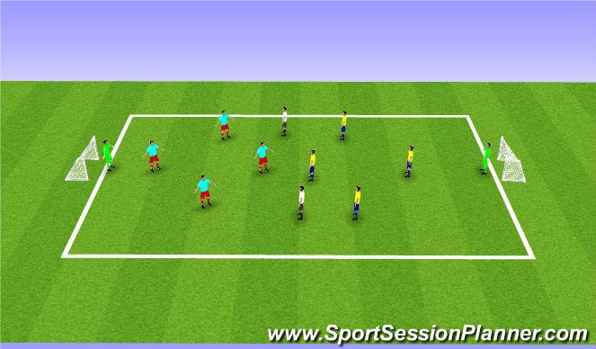 Football/Soccer Session Plan Drill (Colour): Stage 4: SSG