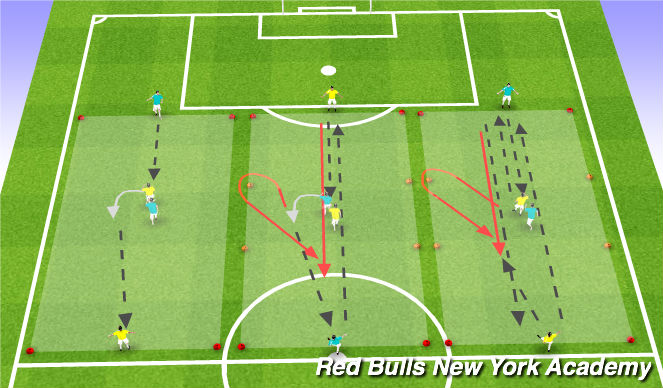 Football/Soccer Session Plan Drill (Colour): Technical Repitition