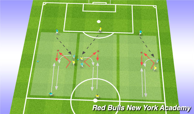 Football/Soccer Session Plan Drill (Colour): Technical Repetition: Unopposed (Inside/Outside Spin)
