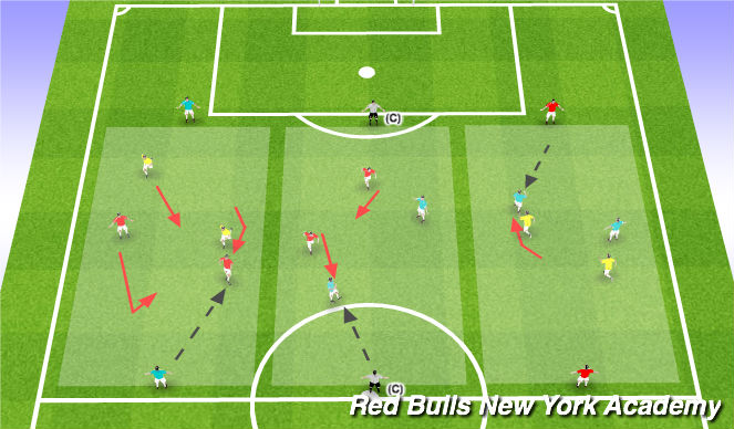 Football/Soccer Session Plan Drill (Colour): Conditioned Game: 2v2 / 3v3
