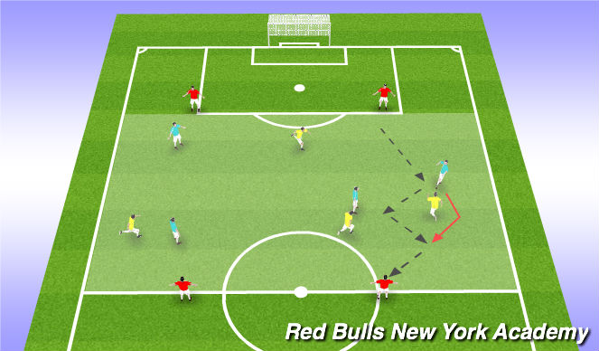 Football/Soccer Session Plan Drill (Colour): Conditioned Game: 4v4