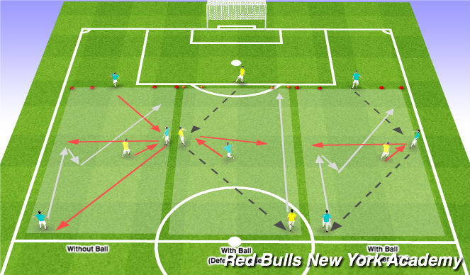 Football/Soccer Session Plan Drill (Colour): Technical Repetition: Unopposed to Fully (V-Move)