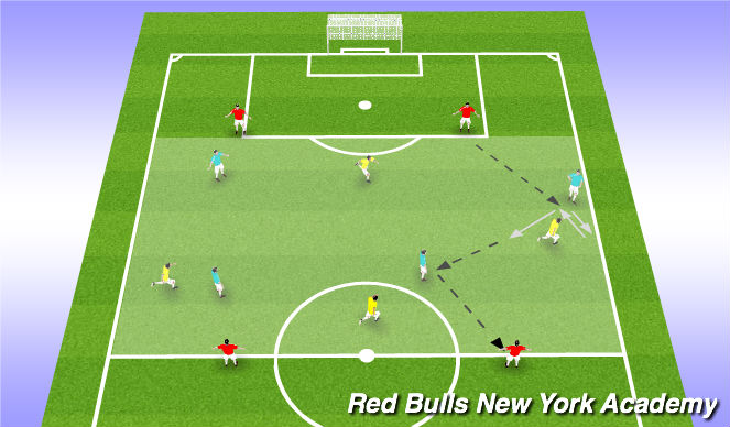Football/Soccer Session Plan Drill (Colour): Conditioned Game: 4v4 + 4 Neutrals