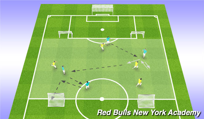 Football/Soccer Session Plan Drill (Colour): Conditioned Game: 4v4 to Goal