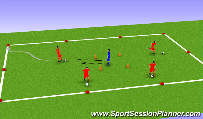 Football/Soccer Session Plan Drill (Colour): Feed the bear