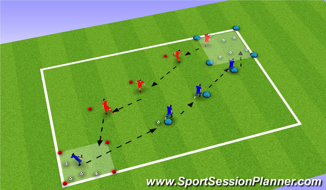 Football/Soccer Session Plan Drill (Colour): Relay