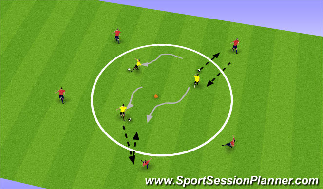 Football/Soccer Session Plan Drill (Colour): Warm up (1-2)