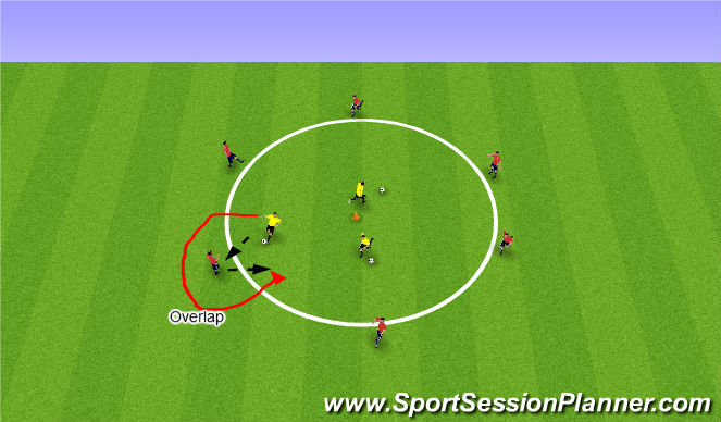 Football/Soccer Session Plan Drill (Colour): Warm Up  (1-overlap-2)