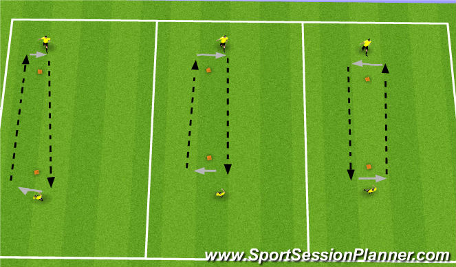 Football/Soccer Session Plan Drill (Colour): Warm Up (Lanes)