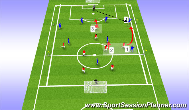 Football/Soccer Session Plan Drill (Colour): Triggers 1/2/3