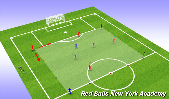 Football/Soccer Session Plan Drill (Colour): Conditioned game preventing the switch