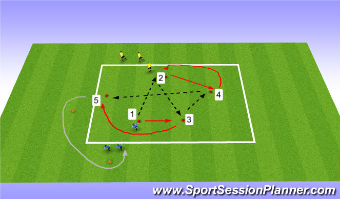 Football/Soccer Session Plan Drill (Colour): Warm up (passing star)