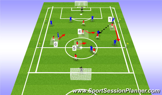 Football/Soccer Session Plan Drill (Colour): Triggers 4/5/6