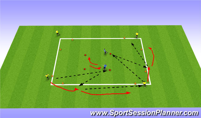 Football/Soccer Session Plan Drill (Colour): Box (Pass/Move)