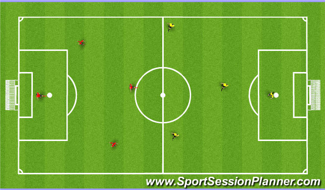 Football/Soccer Session Plan Drill (Colour): 4 vs 4 (3 touch)