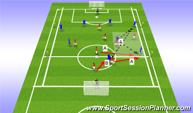 Football/Soccer Session Plan Drill (Colour): 'What If's'