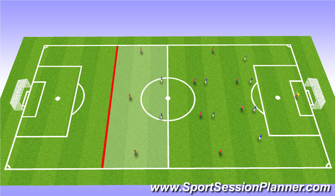 Football/Soccer Session Plan Drill (Colour): Forward Unit