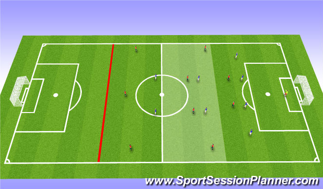 Football/Soccer Session Plan Drill (Colour): Midfield Unit