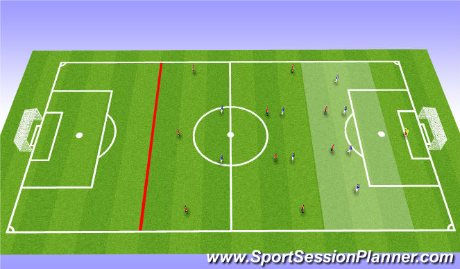 Football/Soccer Session Plan Drill (Colour): Defensive Unit