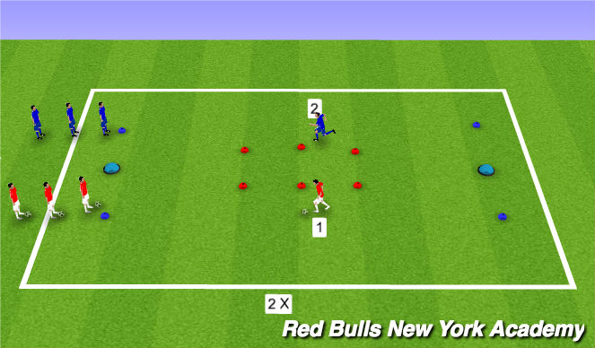 Football/Soccer Session Plan Drill (Colour): MAIN THEME: SEMI OPPOSED