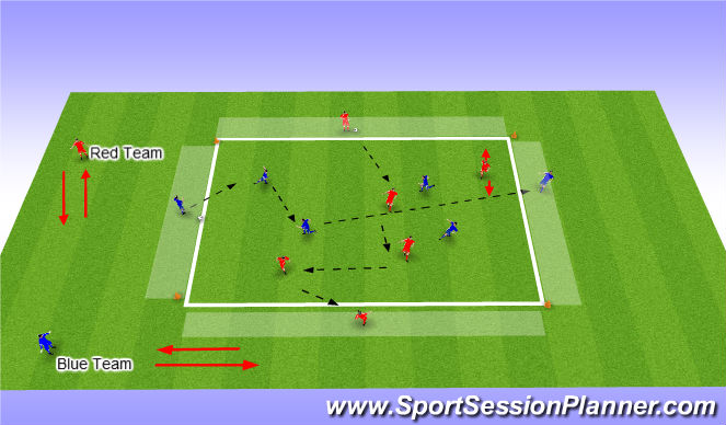 Football/Soccer Session Plan Drill (Colour): 4 vs 4 unopposed