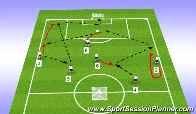 Football/Soccer Session Plan Drill (Colour): Build out of back shadow play