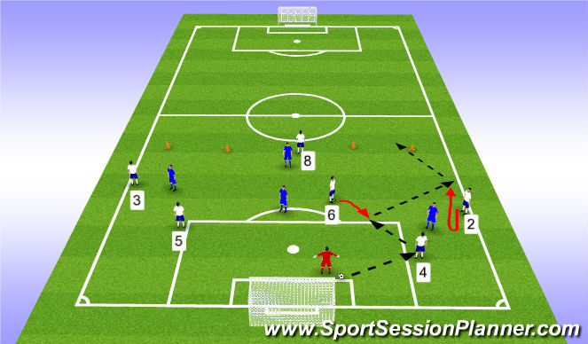 Football/Soccer Session Plan Drill (Colour): 7v4 1/3 field SSG