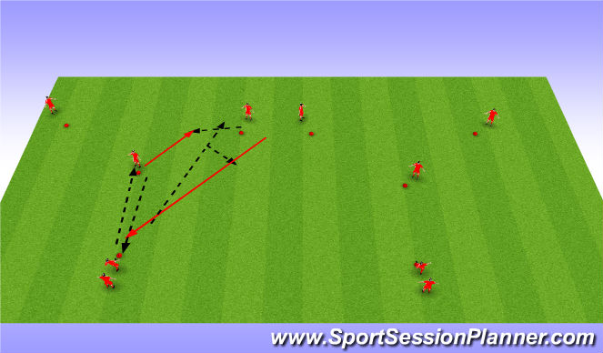 Football/Soccer Session Plan Drill (Colour): Attacking principles -Y-Drill