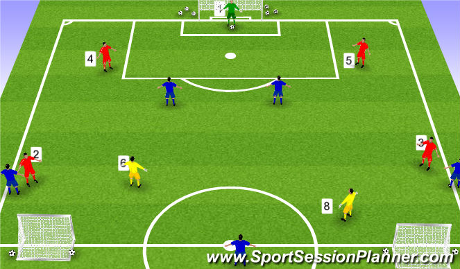 Football/Soccer Session Plan Drill (Colour): Transition offense to defense