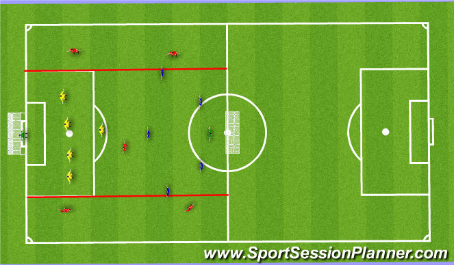 Football/Soccer Session Plan Drill (Colour): Playing Activity -Bumpers