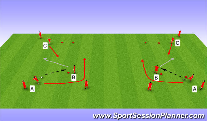 Football/Soccer Session Plan Drill (Colour): 2 v 1 with Overlap