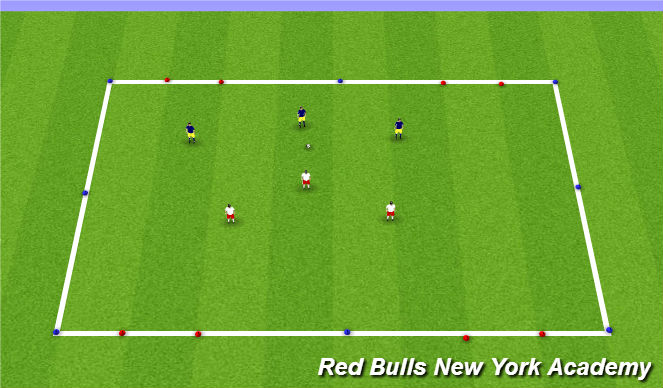 Football/Soccer Session Plan Drill (Colour): 3v3 at goal (2 wide)