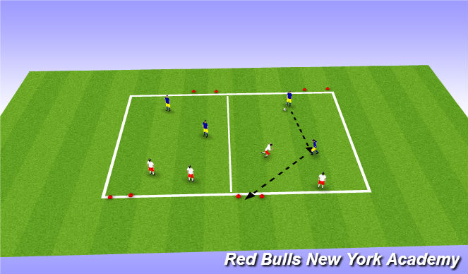 Football/Soccer Session Plan Drill (Colour): Main Activity 2: 2v2 Defending