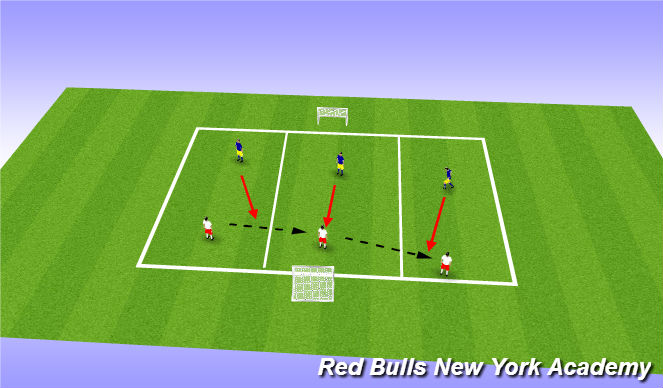 Football/Soccer Session Plan Drill (Colour): Main Activity 3: 3v3 Defending