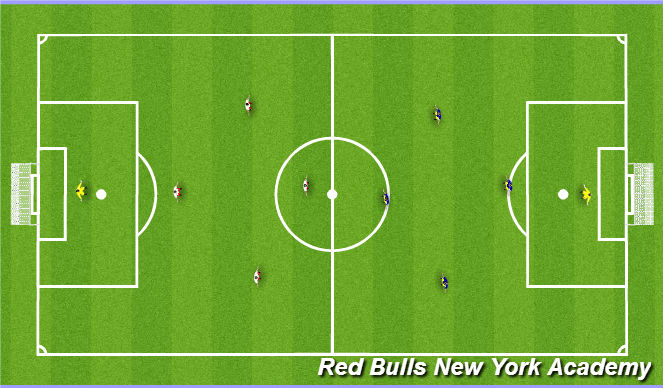 Football/Soccer Session Plan Drill (Colour): Game : 4v4 or 5v5