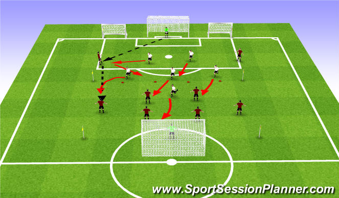 Football/Soccer Session Plan Drill (Colour): Pressing Phase