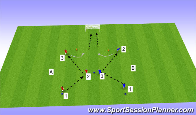 Football/Soccer Session Plan Drill (Colour): Cutting inside finish
