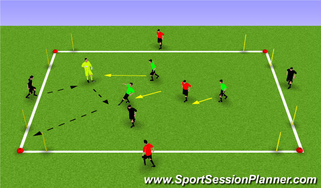 Football/Soccer Session Plan Drill (Colour): 3v3+4 goal rondo