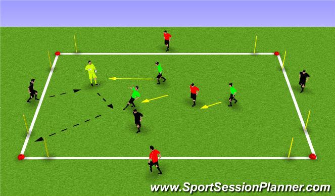 Football/Soccer Session Plan Drill (Colour): 3v3+4 goal rondo