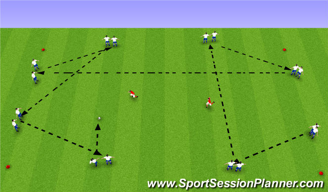 Football/Soccer Session Plan Drill (Colour): 2. Upphitun með bolta