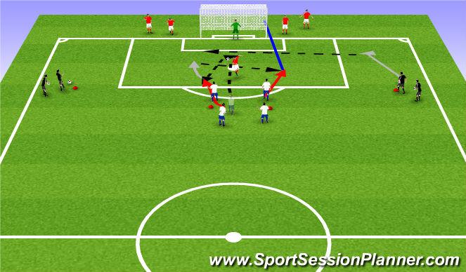 Football/Soccer Session Plan Drill (Colour): Leikrænþjálfun2: