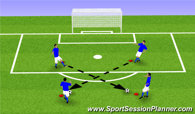 Football/Soccer Session Plan Drill (Colour): Technical - Straight Line Passing