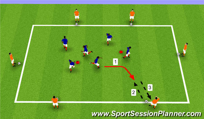 Football/Soccer Session Plan Drill (Colour): Technical Activity