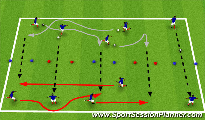Football/Soccer Session Plan Drill (Colour): Shooting Gates with Movement