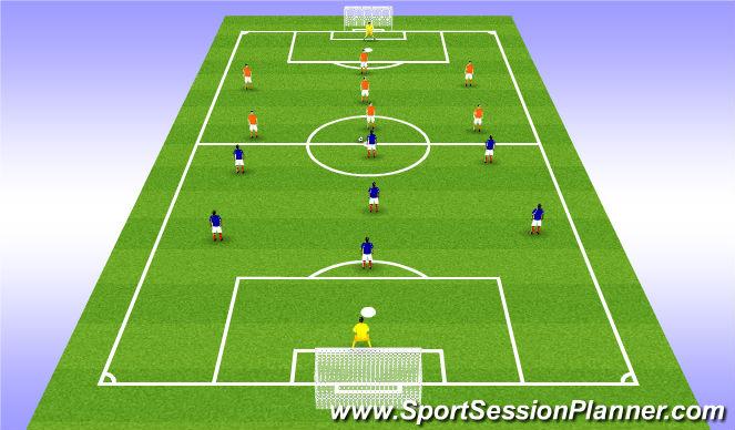 Football/Soccer Session Plan Drill (Colour): 8v8