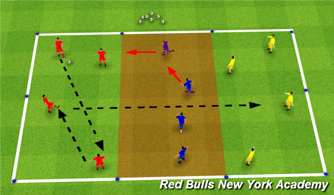 Football/Soccer Session Plan Drill (Colour): Warm up- Pressure, cover