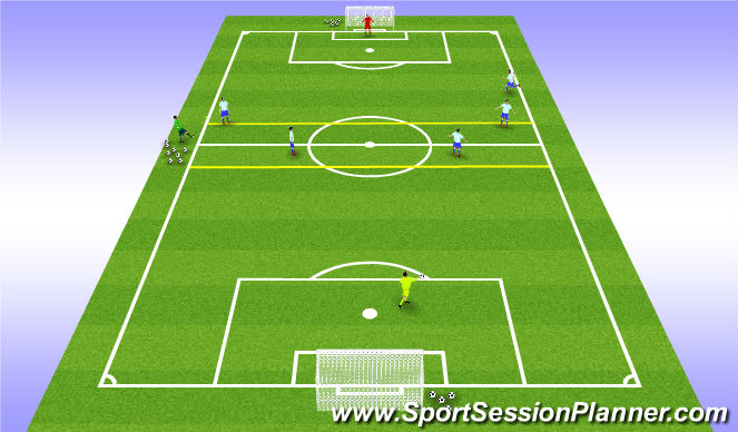 Football/Soccer Session Plan Drill (Colour): Attack v Defense w/ transition