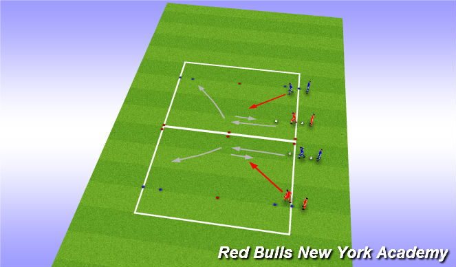 Football/Soccer Session Plan Drill (Colour): Main Activity- Stop-starts