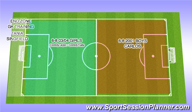 Football/Soccer Session Plan Drill (Colour): TUESDAY FIELD LAYOUT